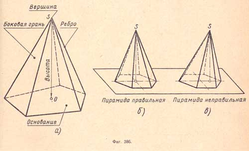 Пирамида - Физ-мат класс