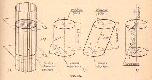 Цилиндр чертежи
